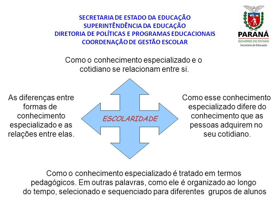 SECRETARIA DE ESTADO DA EDUCAÇÃO SUPERINTÊNDÊNCIA DA EDUCAÇÃO DIRETORIA DE POLÍTICAS E PROGRAMAS EDUCACIONAIS COORDENAÇÃO DE GESTÃO ESCOLAR Como o con