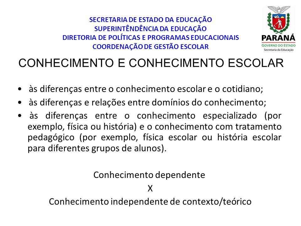 SECRETARIA DE ESTADO DA EDUCAÇÃO SUPERINTÊNDÊNCIA DA EDUCAÇÃO DIRETORIA DE POLÍTICAS E PROGRAMAS EDUCACIONAIS COORDENAÇÃO DE GESTÃO ESCOLAR CONHECIMEN