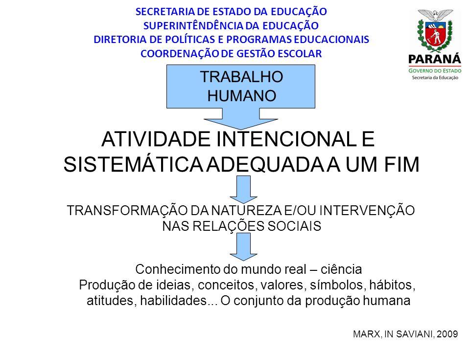 SECRETARIA DE ESTADO DA EDUCAÇÃO SUPERINTÊNDÊNCIA DA EDUCAÇÃO DIRETORIA DE POLÍTICAS E PROGRAMAS EDUCACIONAIS COORDENAÇÃO DE GESTÃO ESCOLAR TRABALHO H