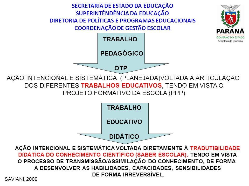 AÇÃO INTENCIONAL E SISTEMÁTICA (PLANEJADA)VOLTADA À ARTICULAÇÃO DOS DIFERENTES TRABALHOS EDUCATIVOS, TENDO EM VISTA O PROJETO FORMATIVO DA ESCOLA (PPP