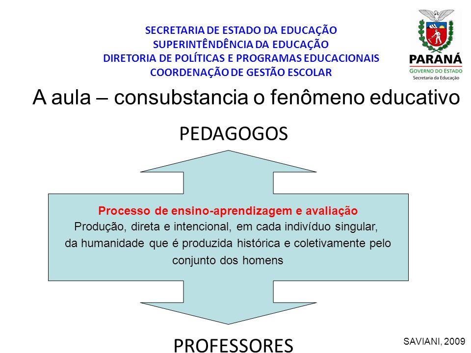 SECRETARIA DE ESTADO DA EDUCAÇÃO SUPERINTÊNDÊNCIA DA EDUCAÇÃO DIRETORIA DE POLÍTICAS E PROGRAMAS EDUCACIONAIS COORDENAÇÃO DE GESTÃO ESCOLAR A aula – c