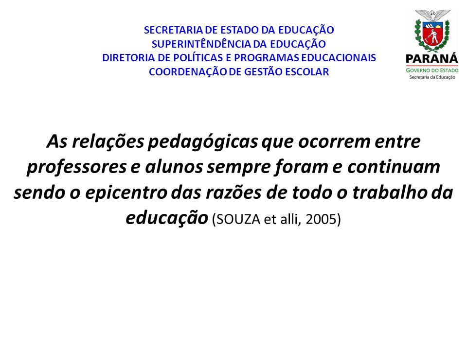 SECRETARIA DE ESTADO DA EDUCAÇÃO SUPERINTÊNDÊNCIA DA EDUCAÇÃO DIRETORIA DE POLÍTICAS E PROGRAMAS EDUCACIONAIS COORDENAÇÃO DE GESTÃO ESCOLAR As relaçõe