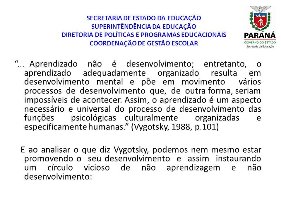 SECRETARIA DE ESTADO DA EDUCAÇÃO SUPERINTÊNDÊNCIA DA EDUCAÇÃO DIRETORIA DE POLÍTICAS E PROGRAMAS EDUCACIONAIS COORDENAÇÃO DE GESTÃO ESCOLAR... Aprendi