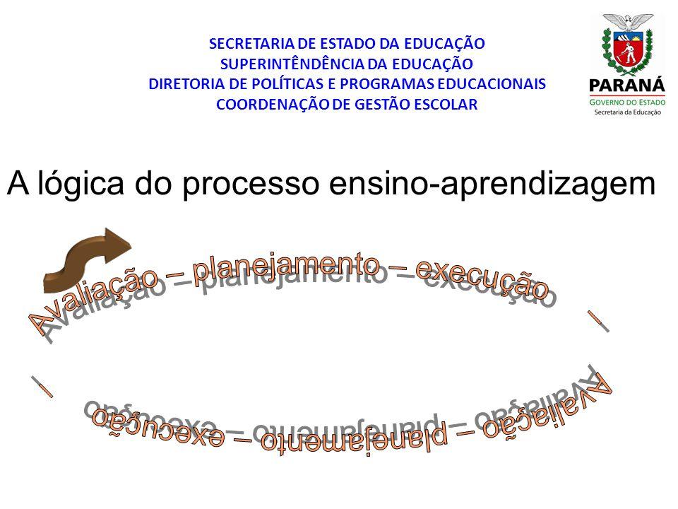 SECRETARIA DE ESTADO DA EDUCAÇÃO SUPERINTÊNDÊNCIA DA EDUCAÇÃO DIRETORIA DE POLÍTICAS E PROGRAMAS EDUCACIONAIS COORDENAÇÃO DE GESTÃO ESCOLAR A lógica d