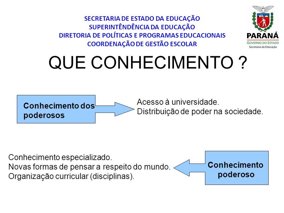 SECRETARIA DE ESTADO DA EDUCAÇÃO SUPERINTÊNDÊNCIA DA EDUCAÇÃO DIRETORIA DE POLÍTICAS E PROGRAMAS EDUCACIONAIS COORDENAÇÃO DE GESTÃO ESCOLAR QUE CONHEC