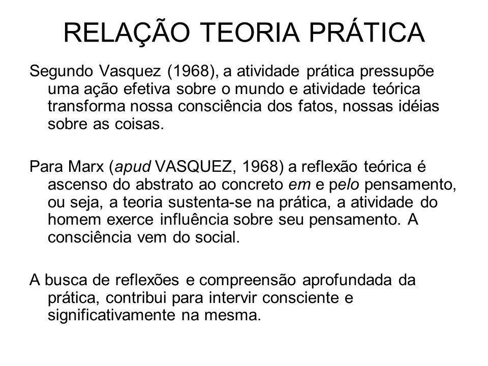 RELAÇÃO TEORIA PRÁTICA Segundo Vasquez (1968), a atividade prática pressupõe uma ação efetiva sobre o mundo e atividade teórica transforma nossa consc