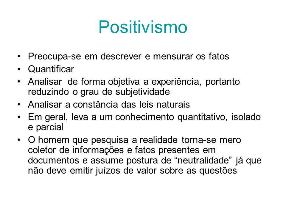 Positivismo Preocupa-se em descrever e mensurar os fatos Quantificar Analisar de forma objetiva a experiência, portanto reduzindo o grau de subjetivid