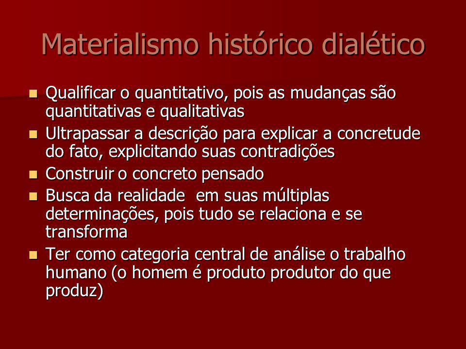 Materialismo histórico dialético Qualificar o quantitativo, pois as mudanças são quantitativas e qualitativas Qualificar o quantitativo, pois as mudan