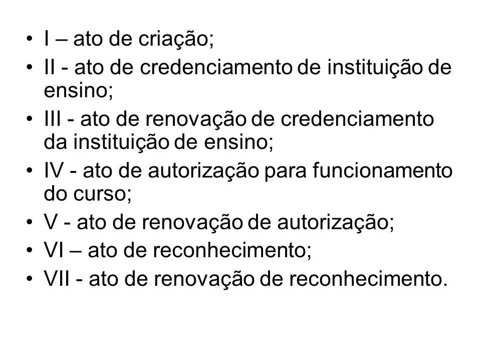 I – ato de criação; II - ato de credenciamento de instituição de ensino; III - ato de renovação de credenciamento da instituição de ensino; IV - ato d