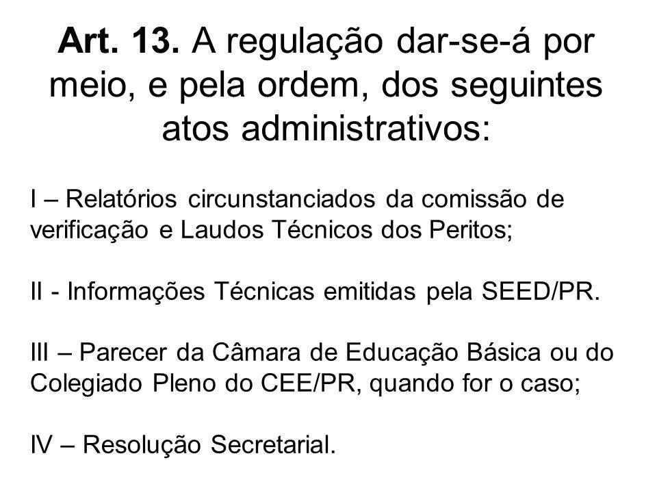 Art. 13. A regulação dar-se-á por meio, e pela ordem, dos seguintes atos administrativos: I – Relatórios circunstanciados da comissão de verificação e