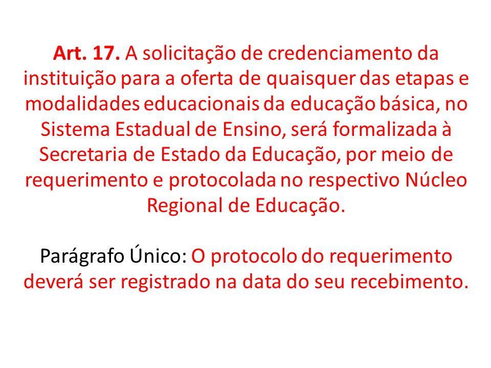 Art. 17. A solicitação de credenciamento da instituição para a oferta de quaisquer das etapas e modalidades educacionais da educação básica, no Sistem