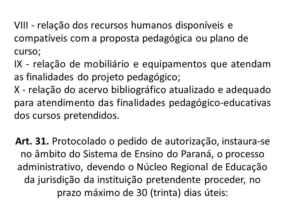 VIII - relação dos recursos humanos disponíveis e compatíveis com a proposta pedagógica ou plano de curso; IX - relação de mobiliário e equipamentos q