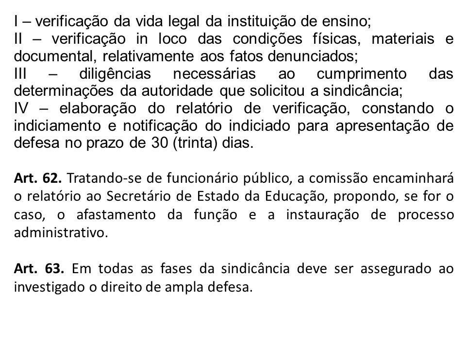 I – verificação da vida legal da instituição de ensino; II – verificação in loco das condições físicas, materiais e documental, relativamente aos fato