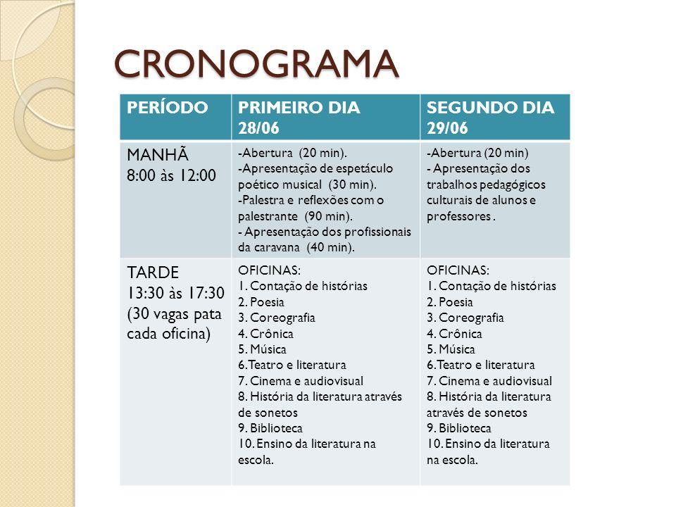 CRONOGRAMA PERÍODOPRIMEIRO DIA 28/06 SEGUNDO DIA 29/06 MANHÃ 8:00 às 12:00 -Abertura (20 min). -Apresentação de espetáculo poético musical (30 min). -