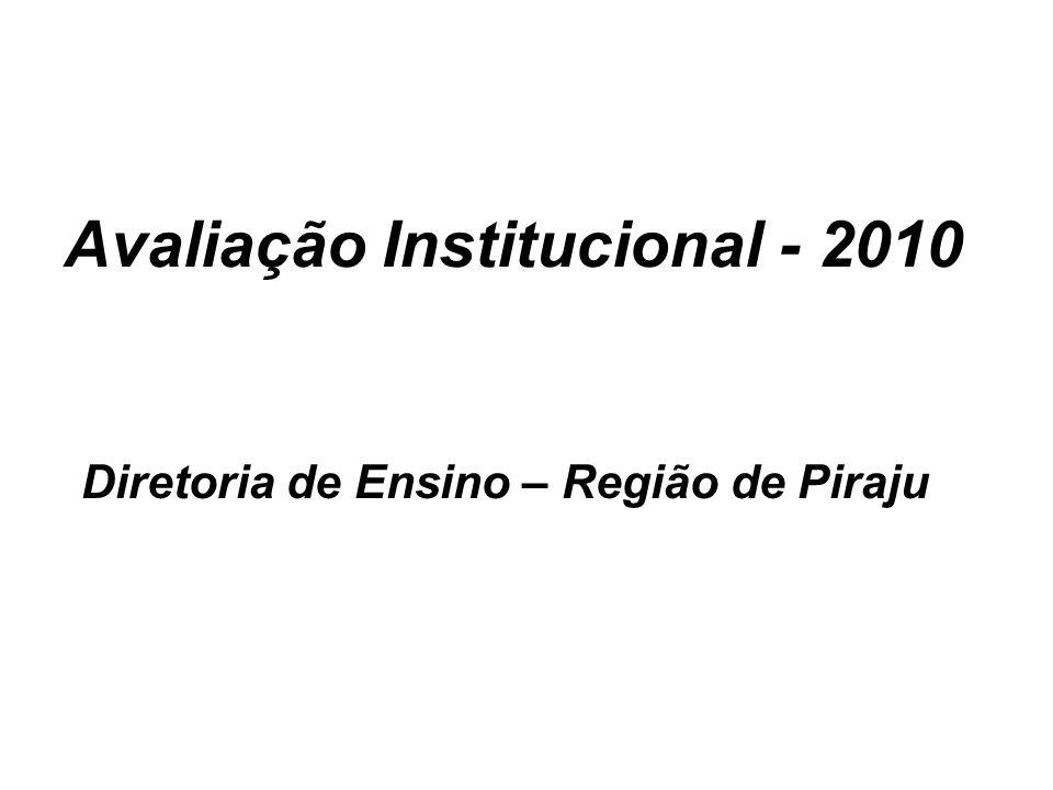 Avaliação Institucional - 2010 Diretoria de Ensino – Região de Piraju