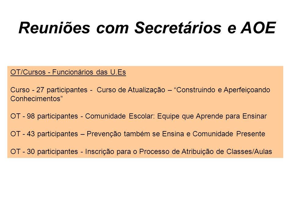 Reuniões com Secretários e AOE OT/Cursos - Funcionários das U.Es Curso - 27 participantes - Curso de Atualização – Construindo e Aperfeiçoando Conheci