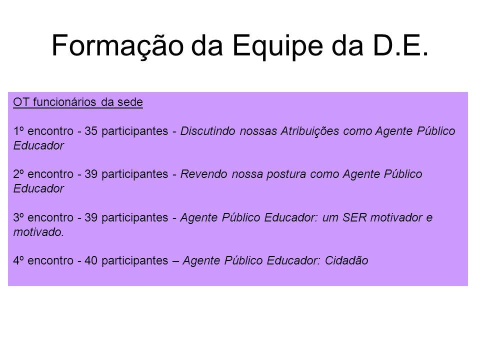Formação da Equipe da D.E. OT funcionários da sede 1º encontro - 35 participantes - Discutindo nossas Atribuições como Agente Público Educador 2º enco
