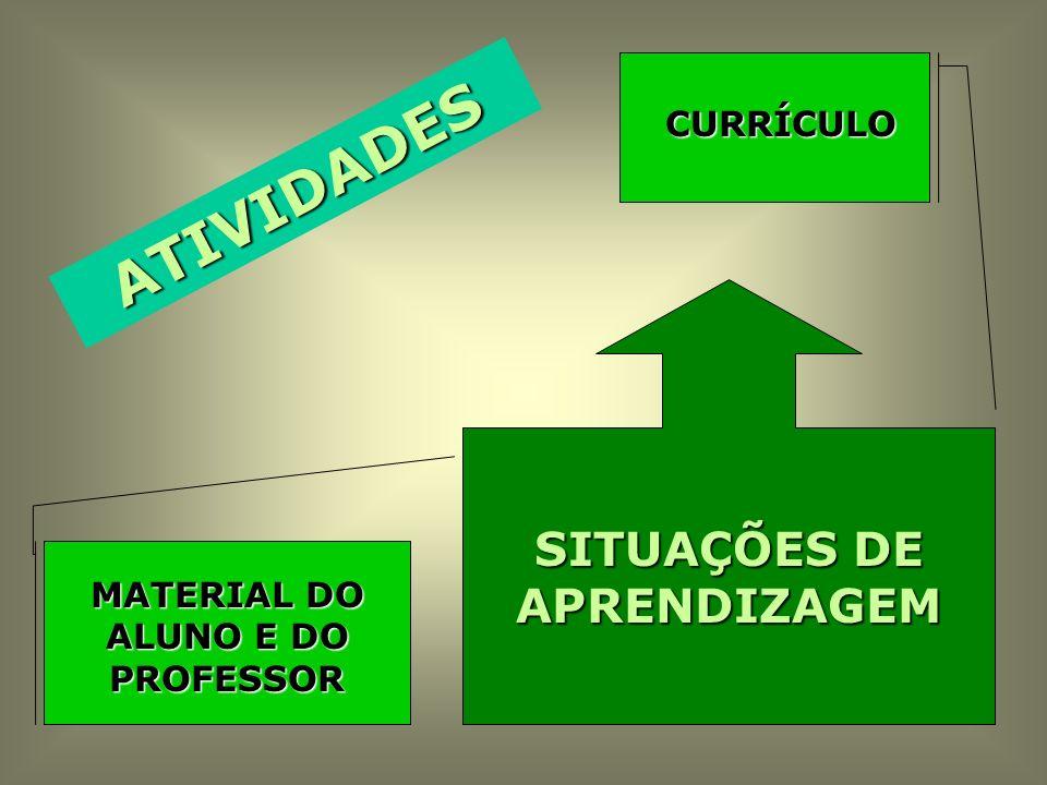 ATIVIDADES SITUAÇÕES DE APRENDIZAGEM CURRÍCULO MATERIAL DO ALUNO E DO PROFESSOR