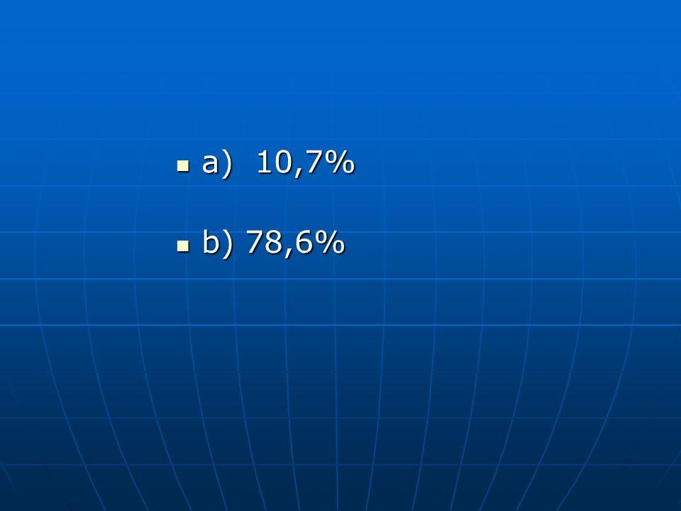 a) 10,7% a) 10,7% b) 78,6% b) 78,6%