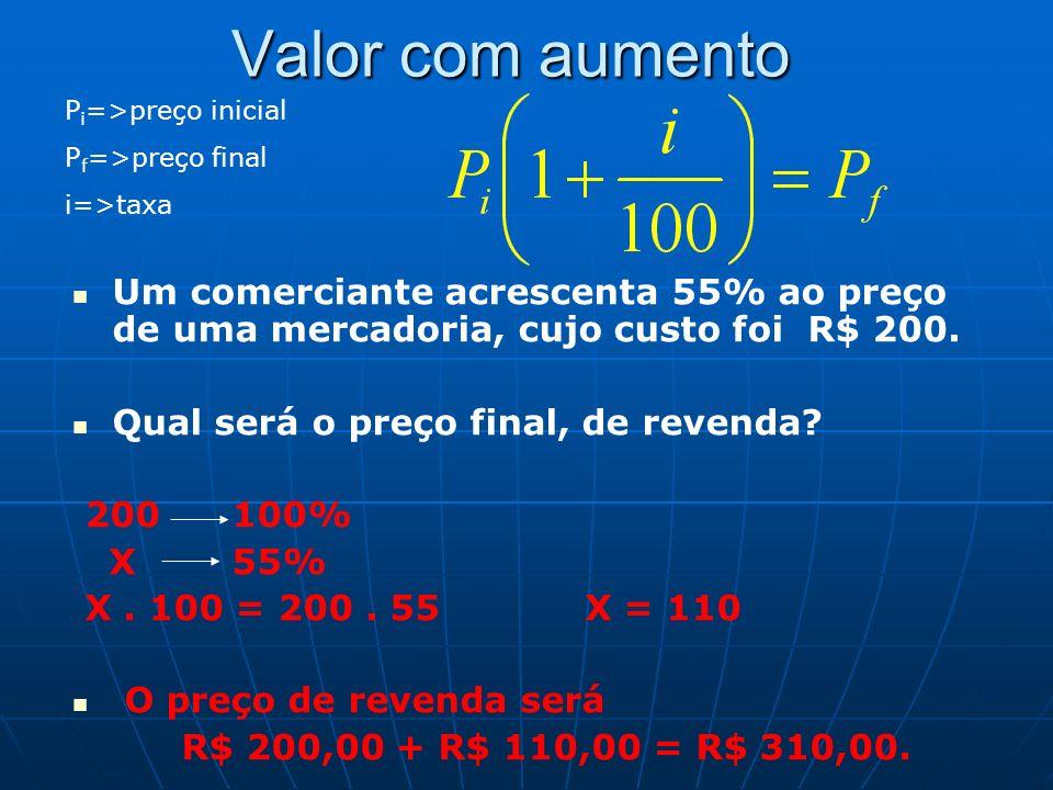 Valor com aumento Um comerciante acrescenta 55% ao preço de uma mercadoria, cujo custo foi R$ 200. Qual será o preço final, de revenda? 200 100% X 55%