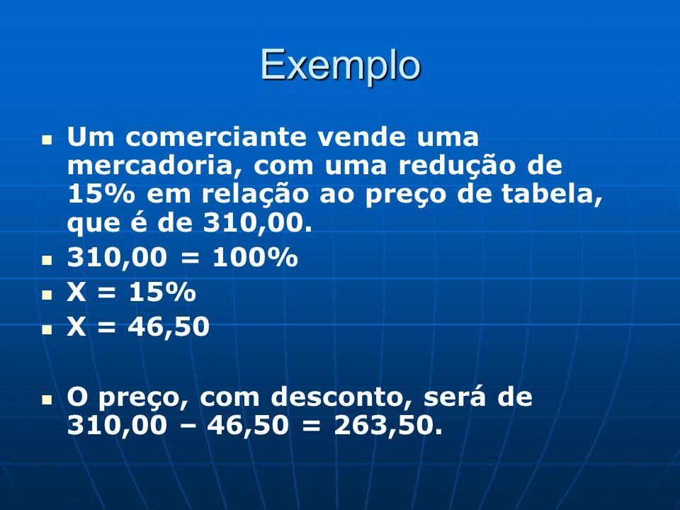 Exemplo Um comerciante vende uma mercadoria, com uma redução de 15% em relação ao preço de tabela, que é de 310,00. 310,00 = 100% X = 15% X = 46,50 O