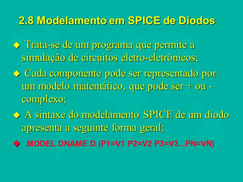 2.8 Modelamento em SPICE de Diodos u Trata-se de um programa que permite a simulação de circuitos eletro-eletrônicos; u Cada componente pode ser repre