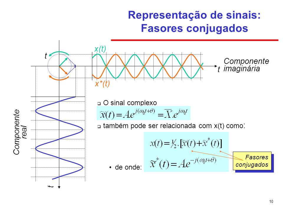 10 O sinal complexo também pode ser relacionada com x(t) como : de onde: Representação de sinais: Fasores conjugados Componente real t Fasores conjuga