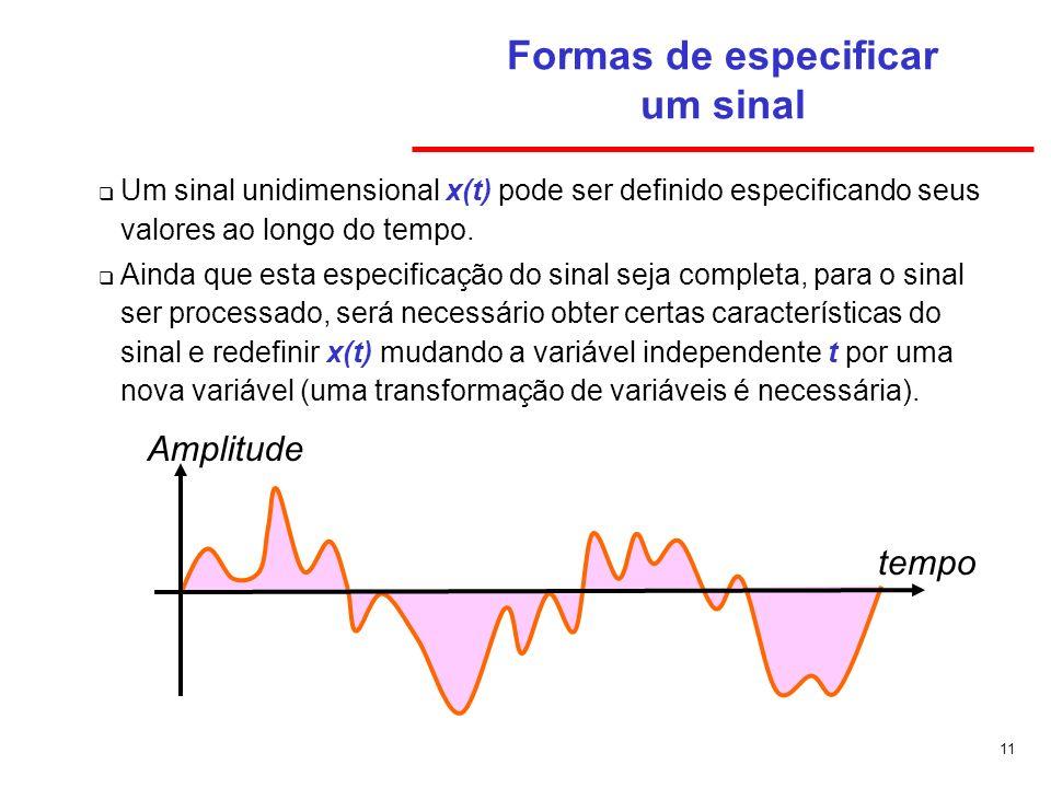 11 Formas de especificar um sinal Um sinal unidimensional x(t) pode ser definido especificando seus valores ao longo do tempo. Ainda que esta especifi