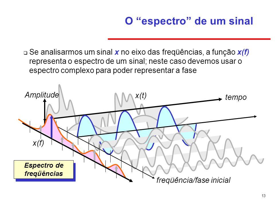 13 O espectro de um sinal Se analisarmos um sinal x no eixo das freqüências, a função x(f) representa o espectro de um sinal; neste caso devemos usar