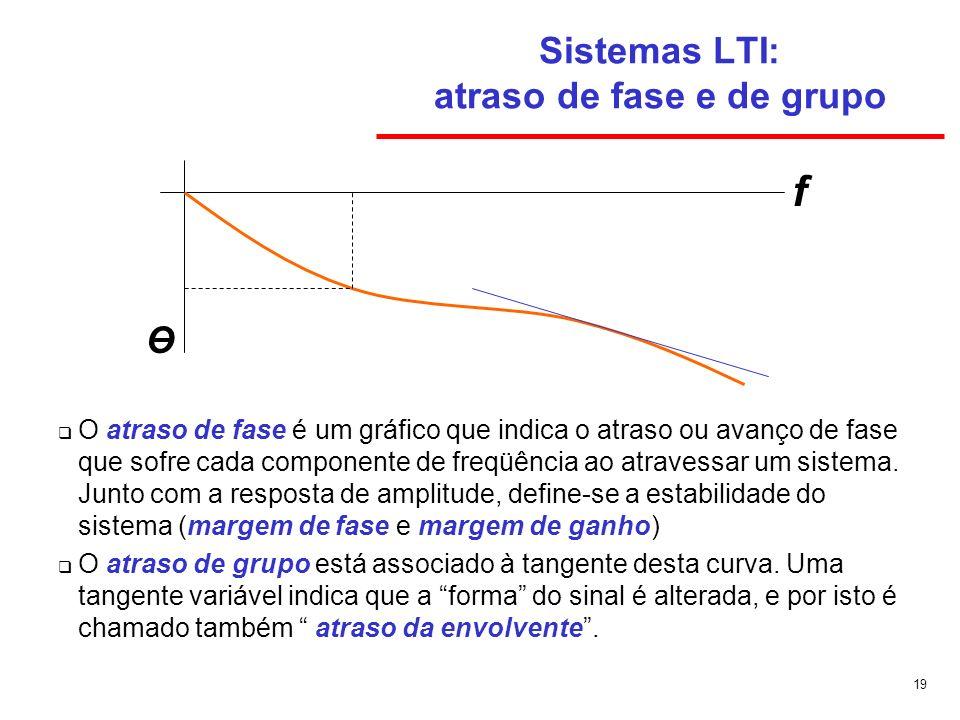19 Sistemas LTI: atraso de fase e de grupo O atraso de fase é um gráfico que indica o atraso ou avanço de fase que sofre cada componente de freqüência