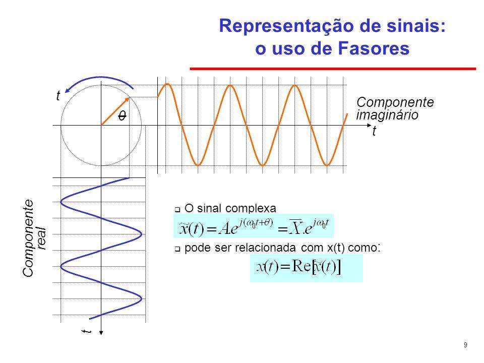 9 O sinal complexa pode ser relacionada com x(t) como : Representação de sinais: o uso de Fasores Componente imaginário Componente real t t t 0