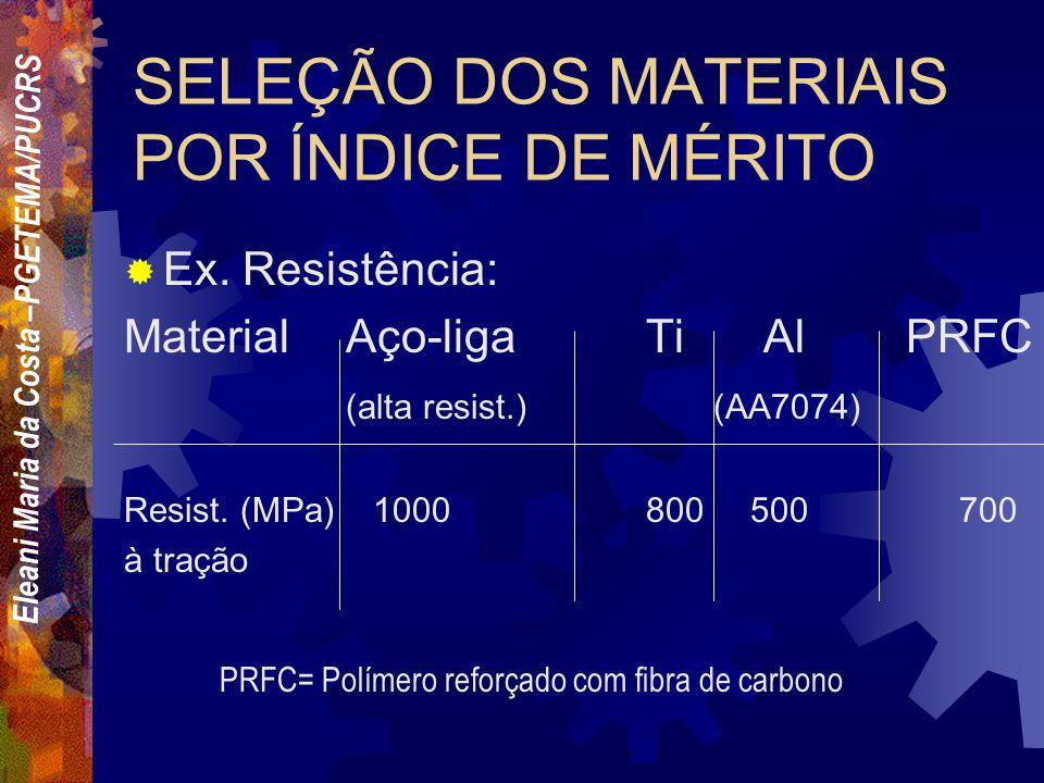 Eleani Maria da Costa –PGETEMA/PUCRS SELEÇÃO DOS MATERIAIS Envolve principalmente: - Eng. Projetista - Eng. Materiais e/ou processo - Eng. Marketing