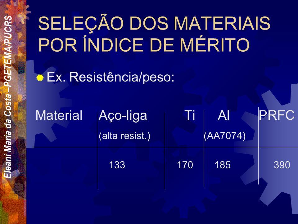 Eleani Maria da Costa –PGETEMA/PUCRS SELEÇÃO DOS MATERIAIS POR ÍNDICE DE MÉRITO Ex. Resistência: Material Aço-ligaTi Al PRFC (alta resist.) (AA7074) R