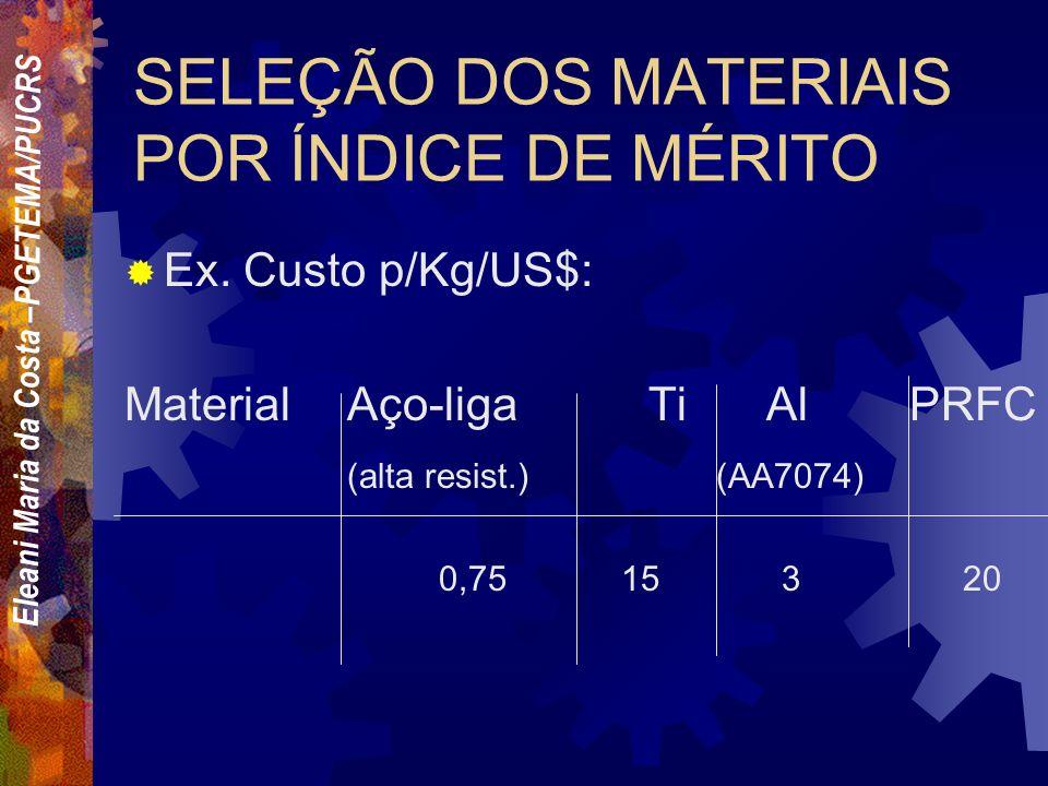Eleani Maria da Costa –PGETEMA/PUCRS SELEÇÃO DOS MATERIAIS POR ÍNDICE DE MÉRITO Ex. Resistência/peso: Material Aço-ligaTi Al PRFC (alta resist.) (AA70