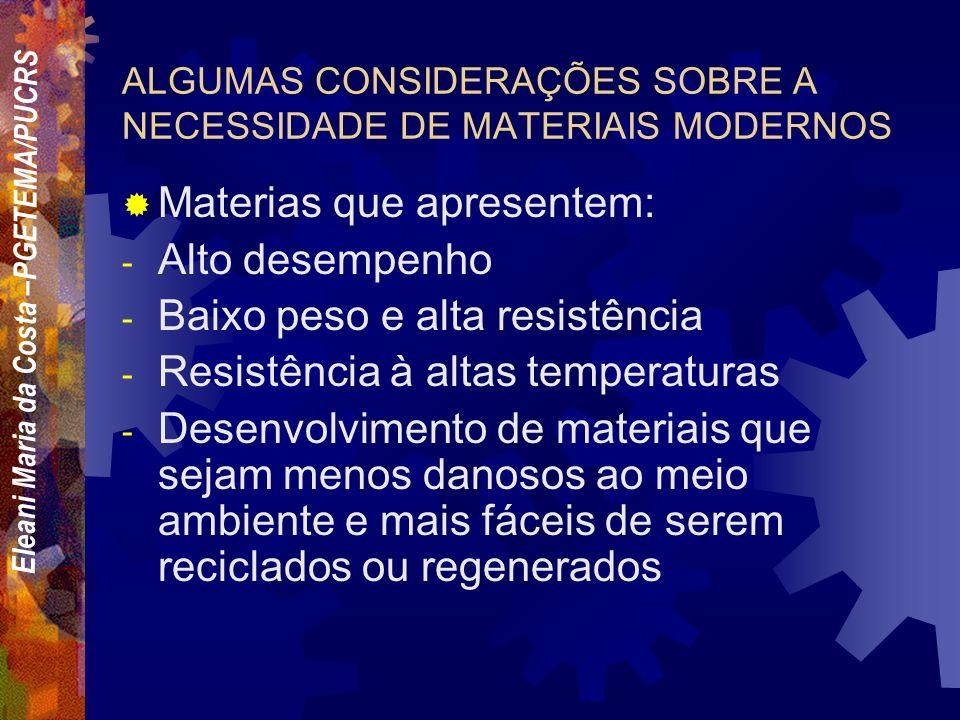 Eleani Maria da Costa –PGETEMA/PUCRS Causas de falhas em componentes aeronáuticos Fadiga61% Sobrecarga19% Corrosão sob tensão 8% Desgaste7% Corrosão3%