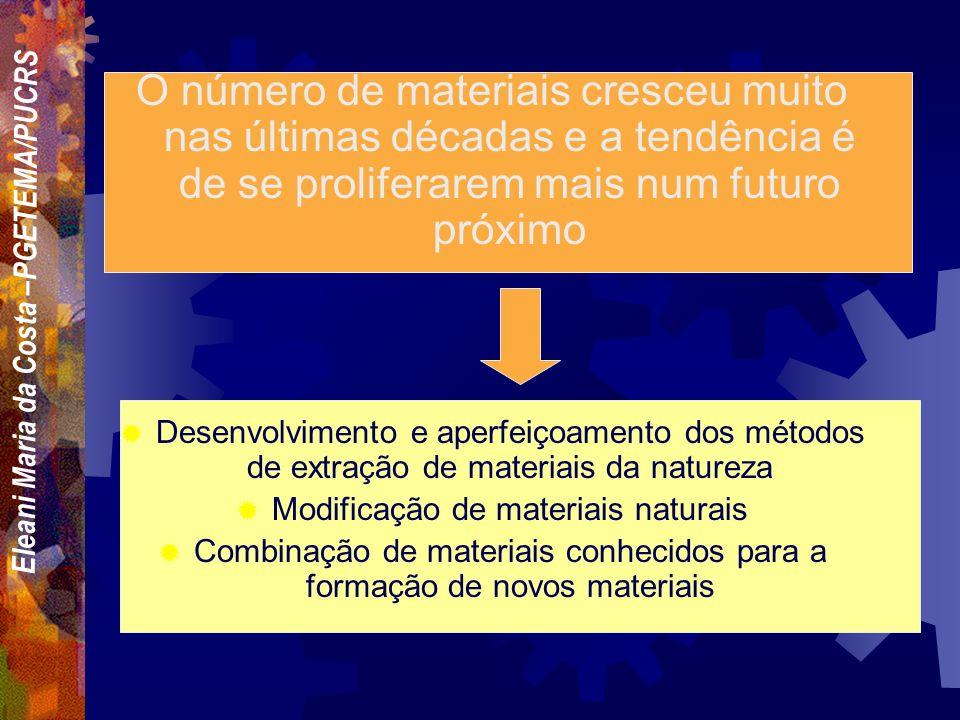 Eleani Maria da Costa –PGETEMA/PUCRS Materiais metálicos são geralmente uma combinação de elementos metálicos.