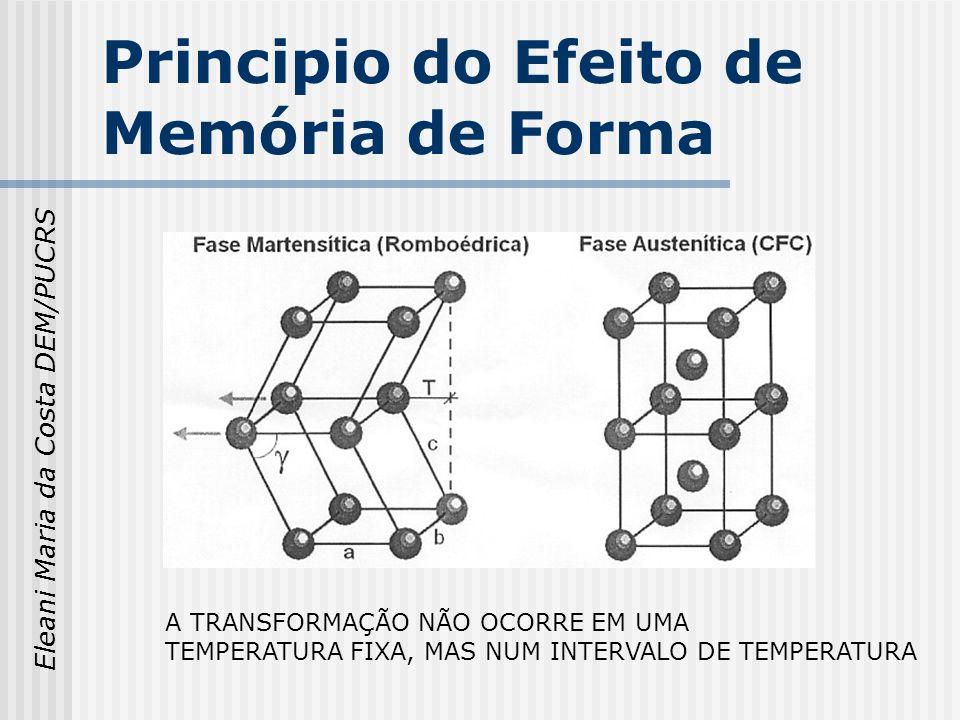 Eleani Maria da Costa DEM/PUCRS Principio do Efeito de Memória de Forma A TRANSFORMAÇÃO NÃO OCORRE EM UMA TEMPERATURA FIXA, MAS NUM INTERVALO DE TEMPE