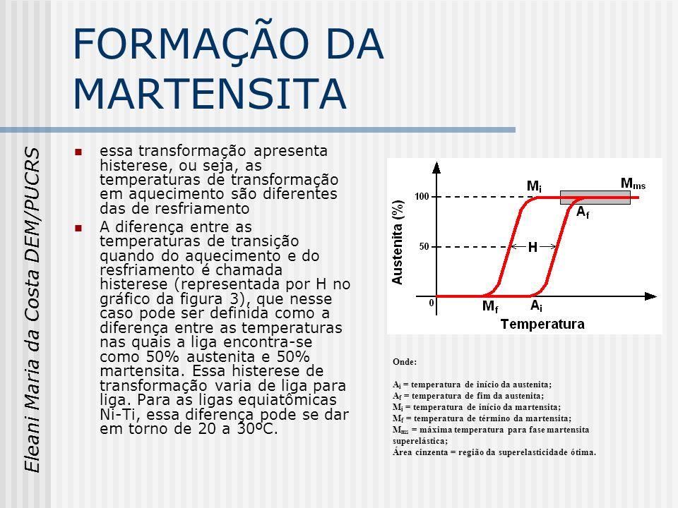 Eleani Maria da Costa DEM/PUCRS FORMAÇÃO DA MARTENSITA essa transformação apresenta histerese, ou seja, as temperaturas de transformação em aqueciment