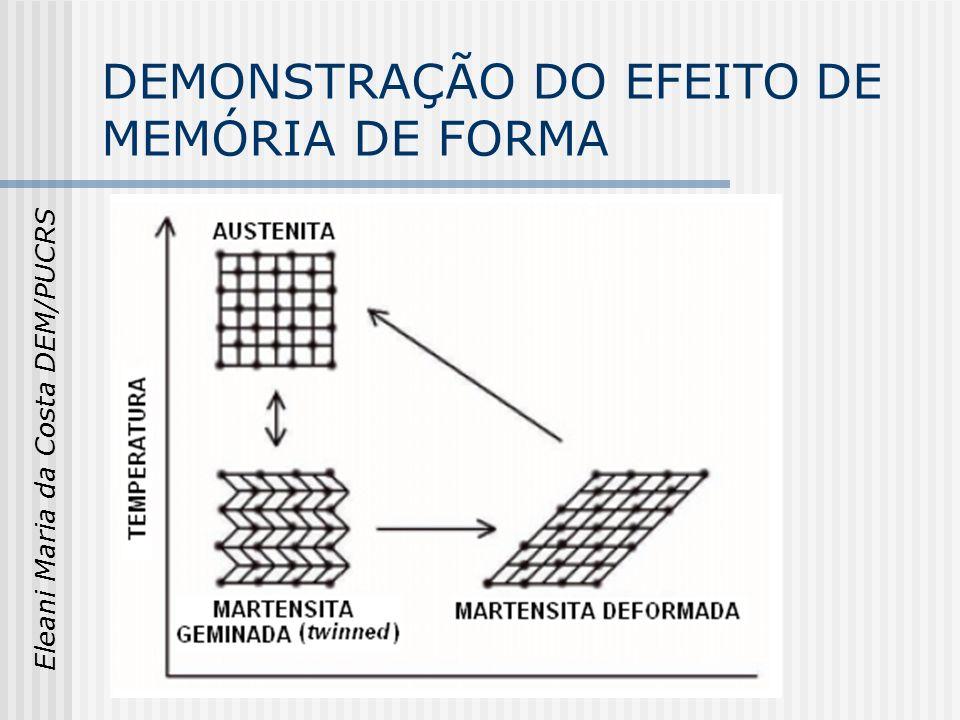 Eleani Maria da Costa DEM/PUCRS DEMONSTRAÇÃO DO EFEITO DE MEMÓRIA DE FORMA