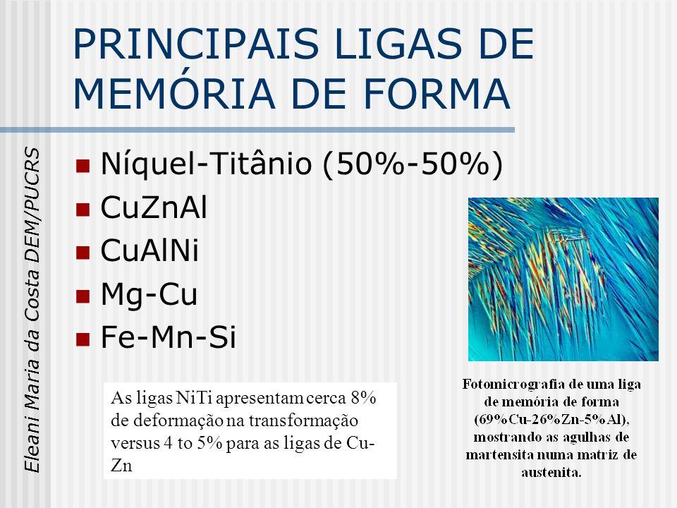 Eleani Maria da Costa DEM/PUCRS PRINCIPAIS LIGAS DE MEMÓRIA DE FORMA Níquel-Titânio (50%-50%) CuZnAl CuAlNi Mg-Cu Fe-Mn-Si As ligas NiTi apresentam ce