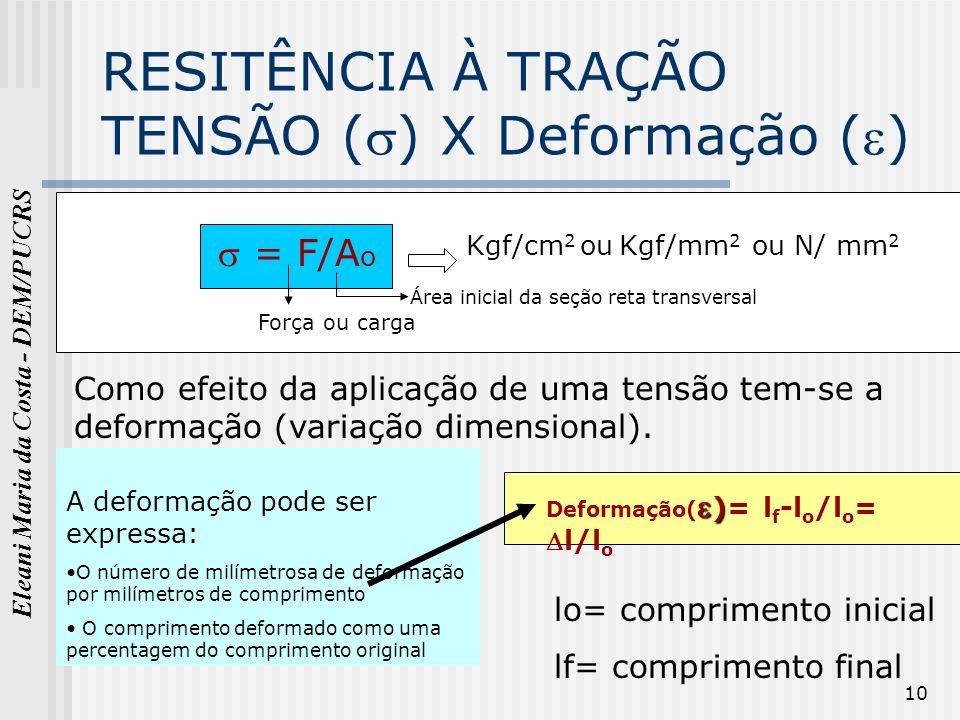 Eleani Maria da Costa - DEM/PUCRS 10 RESITÊNCIA À TRAÇÃO TENSÃO () X Deformação () = F/A o Kgf/cm 2 ou Kgf/mm 2 ou N/ mm 2 Como efeito da aplicação de