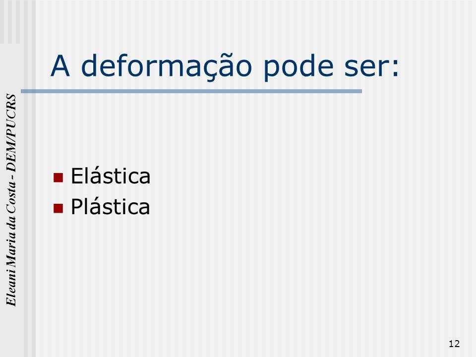 Eleani Maria da Costa - DEM/PUCRS 12 A deformação pode ser: Elástica Plástica