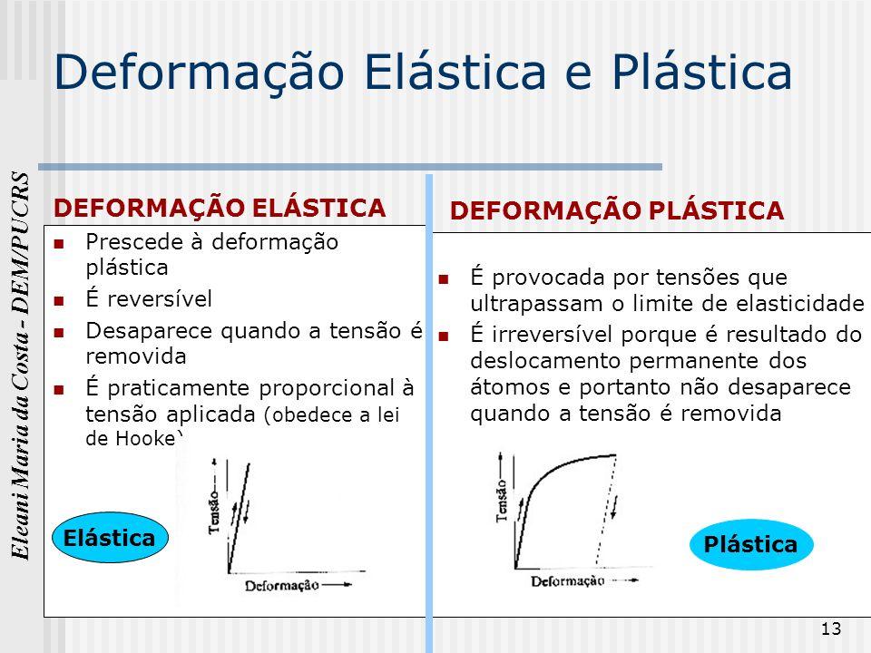 Eleani Maria da Costa - DEM/PUCRS 13 Deformação Elástica e Plástica DEFORMAÇÃO ELÁSTICA Prescede à deformação plástica É reversível Desaparece quando