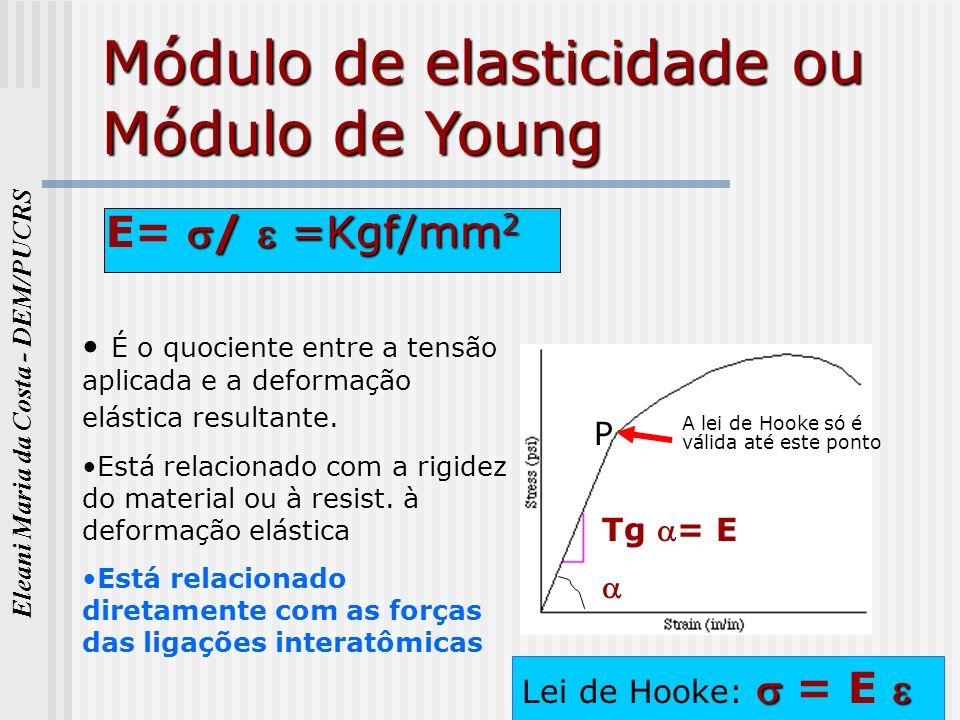 Eleani Maria da Costa - DEM/PUCRS 14 Módulo de elasticidade ou Módulo de Young / =Kgf/mm 2 E= / =Kgf/mm 2 É o quociente entre a tensão aplicada e a de