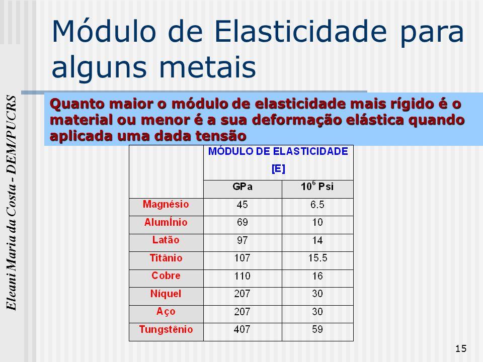 Eleani Maria da Costa - DEM/PUCRS 15 Módulo de Elasticidade para alguns metais Quanto maior o módulo de elasticidade mais rígido é o material ou menor