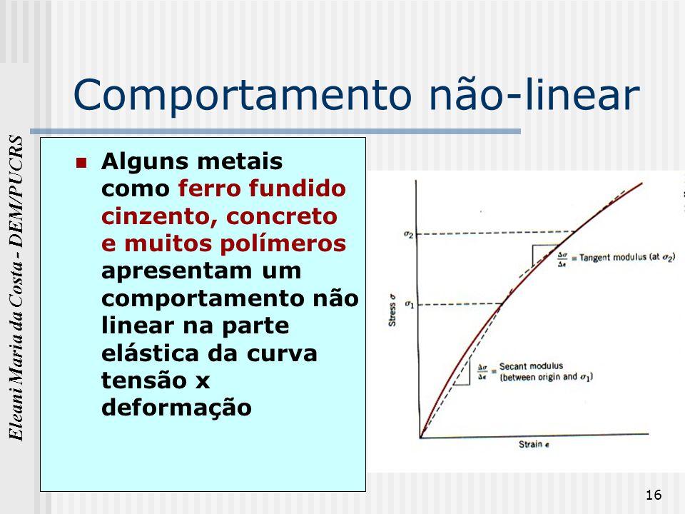 Eleani Maria da Costa - DEM/PUCRS 16 Comportamento não-linear Alguns metais como ferro fundido cinzento, concreto e muitos polímeros apresentam um com