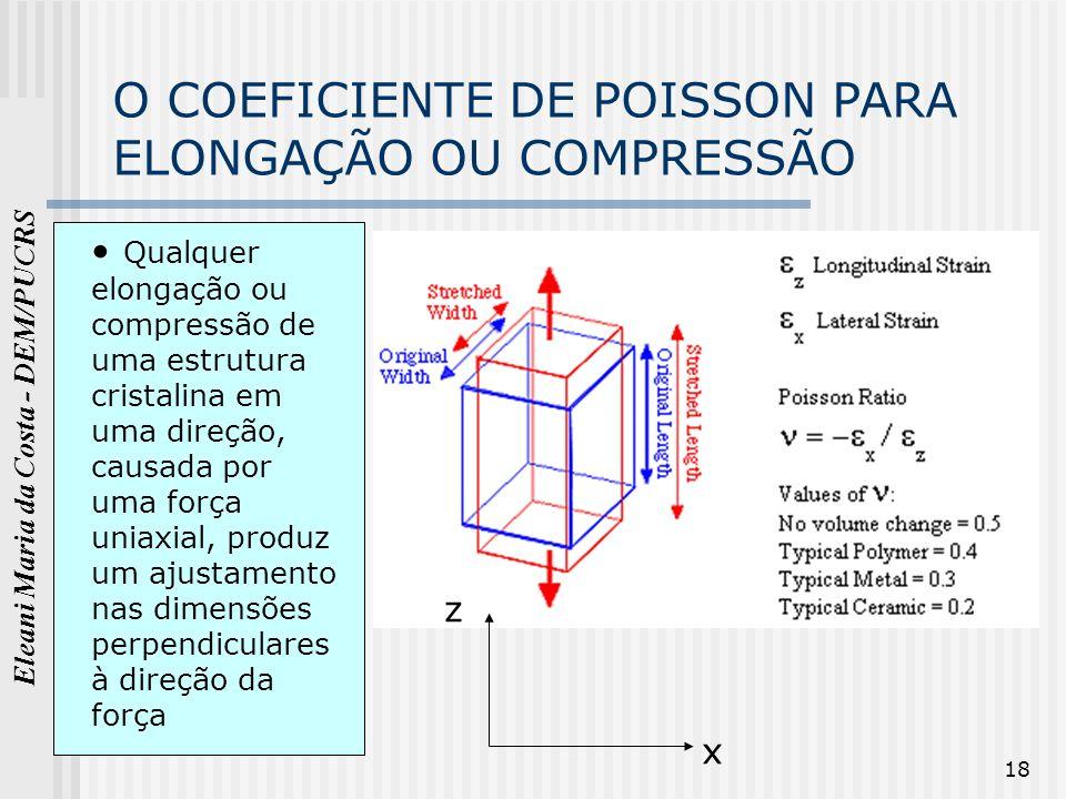 Eleani Maria da Costa - DEM/PUCRS 18 O COEFICIENTE DE POISSON PARA ELONGAÇÃO OU COMPRESSÃO Qualquer elongação ou compressão de uma estrutura cristalin