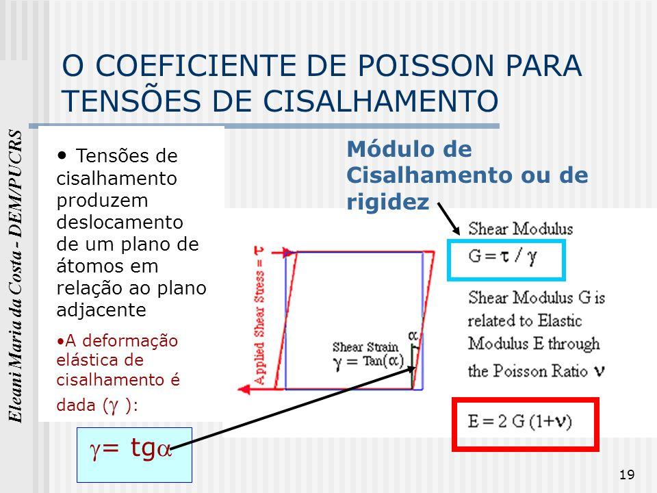 Eleani Maria da Costa - DEM/PUCRS 19 O COEFICIENTE DE POISSON PARA TENSÕES DE CISALHAMENTO Tensões de cisalhamento produzem deslocamento de um plano d