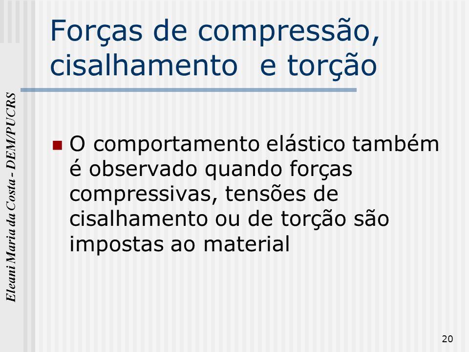 Eleani Maria da Costa - DEM/PUCRS 20 Forças de compressão, cisalhamento e torção O comportamento elástico também é observado quando forças compressiva