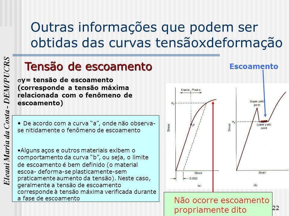 Eleani Maria da Costa - DEM/PUCRS 22 Outras informações que podem ser obtidas das curvas tensãoxdeformação Tensão de escoamento y= tensão de escoament